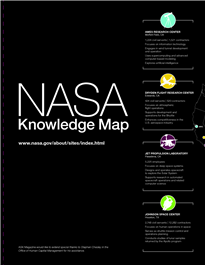 Nasa Knowledge Management